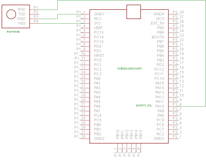 The STM32 and IPod Remote Circuit Diagram - The STM32 Discovery